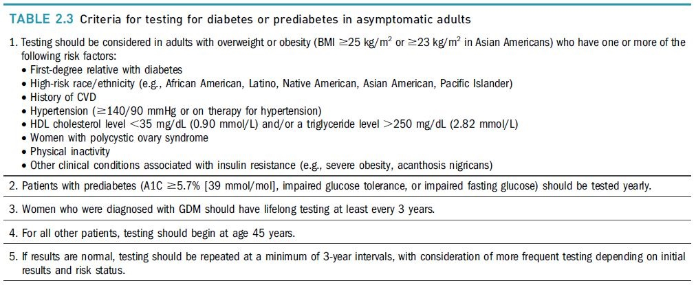 Criteria for testing for diabetes or prediabetes in asymptomatic adults.jpg